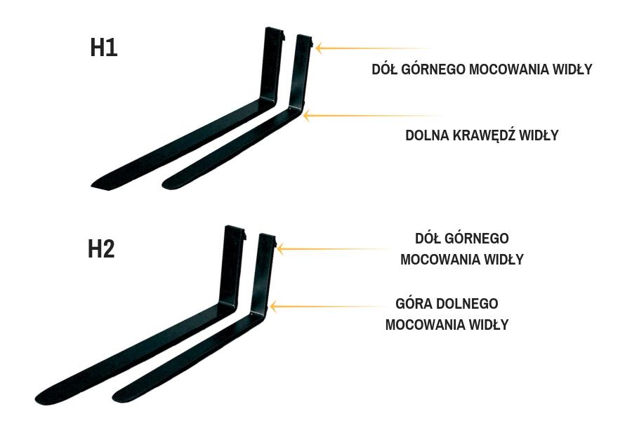 Ogromny Przedłużki czy widły do wózka widłowego? - zobacz co lepiej wybrać JG37