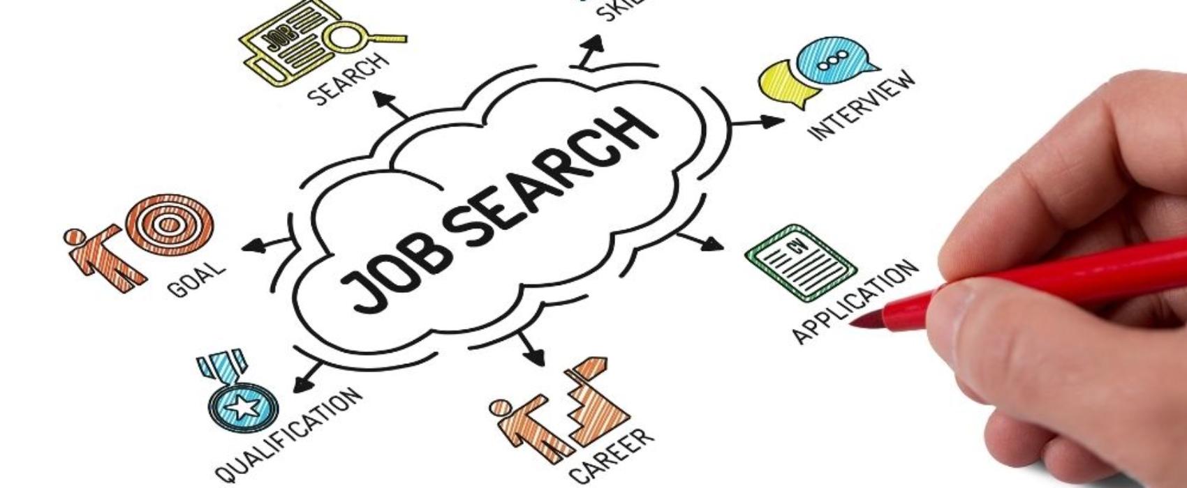 Gdzie szukać wymarzonej pracy?